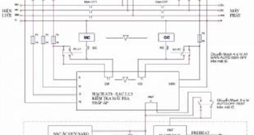 Tủ ATS của máy phát điện